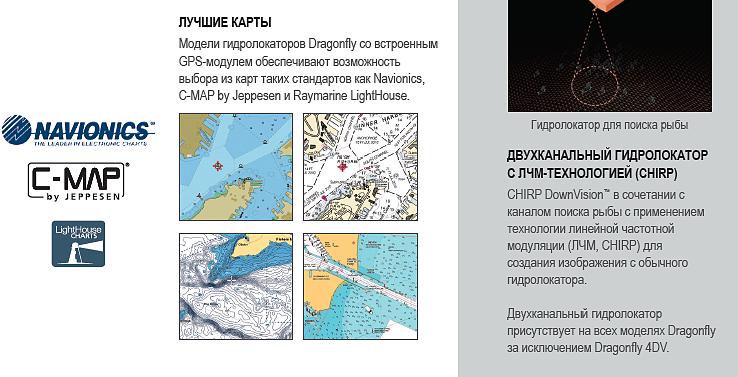 Отличительные характеристики рыбопоисковых эхолотов Raymarine Dragonfly